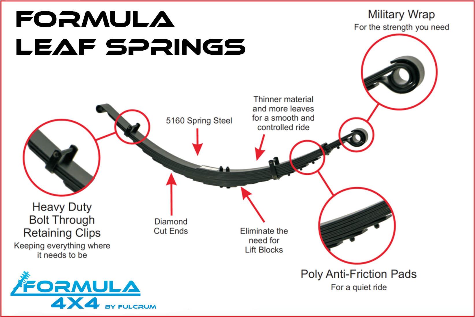 Formula 4x4 Leaf Spring Technical Details
